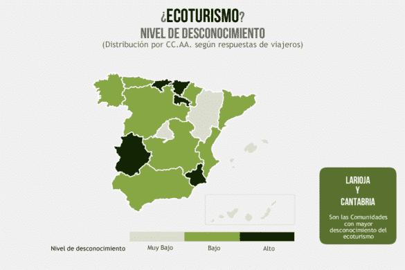 El Ecoturismo en el Turismo Rural