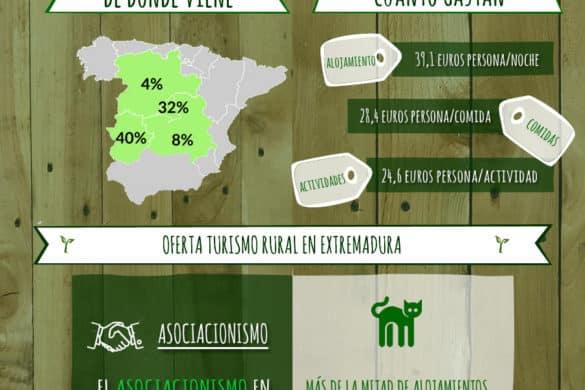 El Turismo Rural en Extremadura