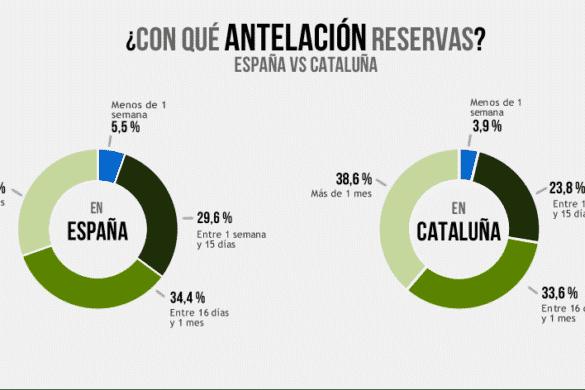 El turismo rural en Cataluña