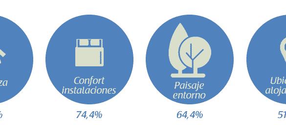 El turismo rural en el País Vasco