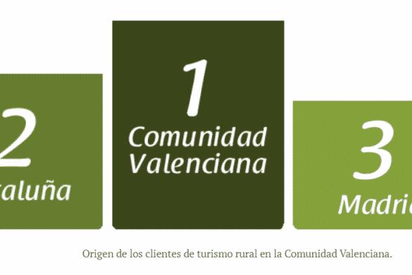 EscapadaRural.com presenta el Observatorio del Turismo Rural en Valencia